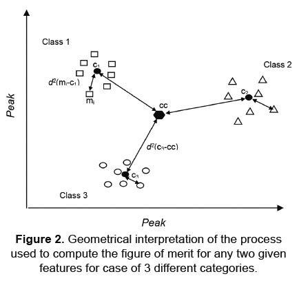 calculation design effect stata compute intraclass correlation stata download