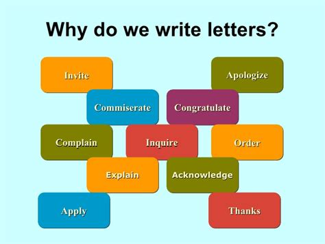 What Is Business Letter Writing Explain In Brief letter writing