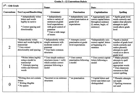 biography essay rubric page not found the perfect dress