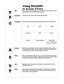 pictures tpcastt worksheet dropwin