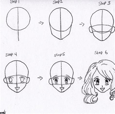 Drawing Anime Characters Step By Step