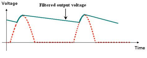 define smoothing capacitor discuss the effect of adding a capacitor in parallel with the resistor 28 images batteries