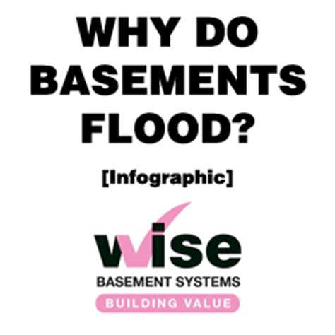 why do basements flood why do basements flood