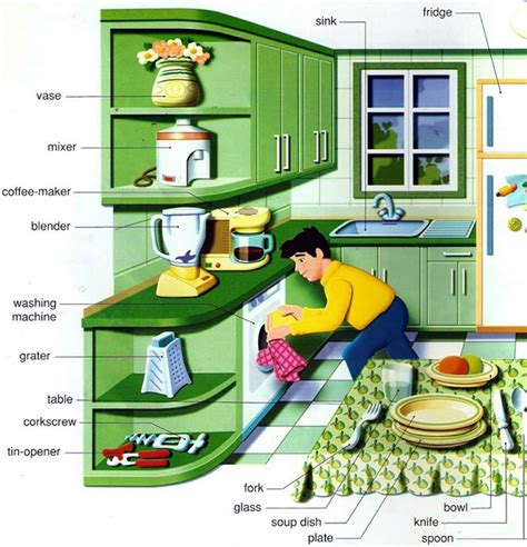 Words For The Kitchen by Learning Kitchen Vocabulary Words And Pictures