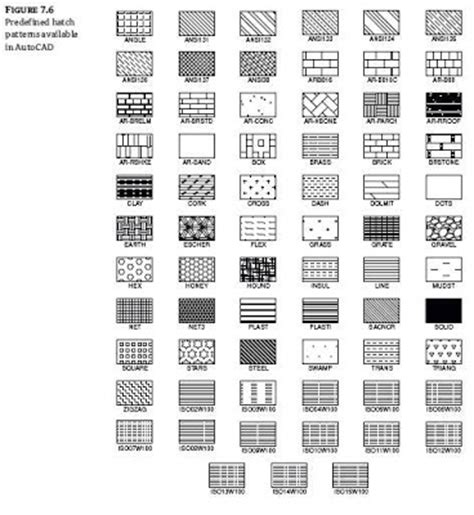 download hatch pattern revit cad hatching patterns 187 patterns gallery