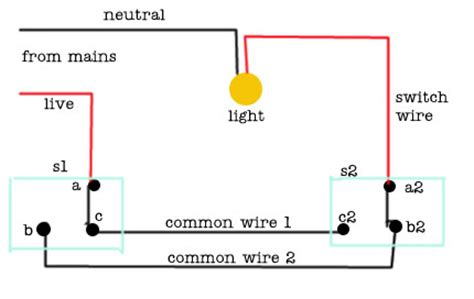 two way electrical switch wiring diagram neuronetworks two way switch