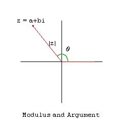 define section modulus introduction to angles