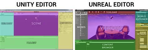 unity editorwindow layout unreal engine unity 引っ越しガイド