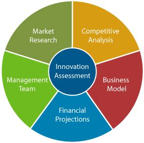 planning a company a goal without a plan is just a wish why business