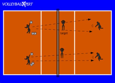 setter practice drills passing middle or lateral by volleyballxpert com