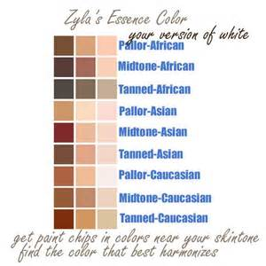 color of skin 1000 ideas about skin pallor on kidney stones
