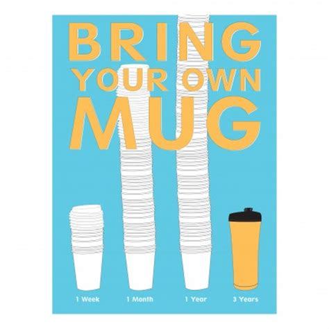 Buy Coffee Cups Bring Your Own Mug Poster Mfa Design