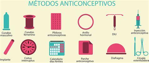 planificacion familiar metodos anticonceptivos naturales cuadros sin 243 pticos sobre m 233 todos anticonceptivos cuadro