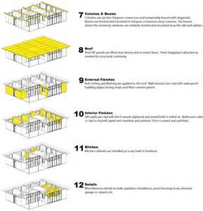 jot modular construction process jot house