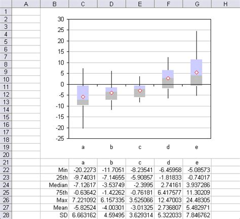 excel boxing layout box and whisker plot excel dc design