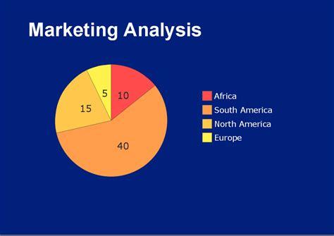marketing analytics mail flow diagram sle mail free engine image for user