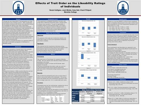 Psychology Poster Presentation The Effect Of Trait Order Psychology Poster Presentation Template
