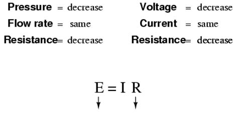 resistors decrease current 28 images building series parallel resistor circuits an analogy