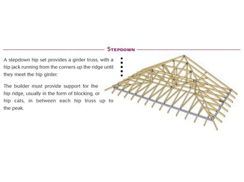 hip truss system framing architect age