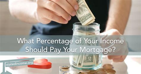 housing should be what percent of income 2017 what percentage of your income should pay your mortgage stated income