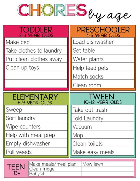 chore charts for pitch parents and school