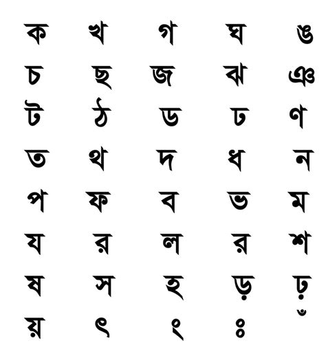 Letter To Bengali Letter alphabets related keywords alphabets