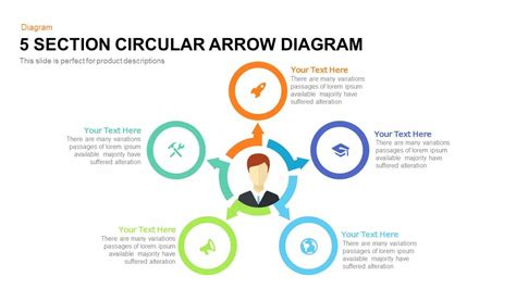 what is a section 5 5 section circular arrow diagram powerpoint and keynote