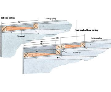 Sheetrock Ceiling Thickness by Ceiling Drywall Thickness 171 Ceiling Systems