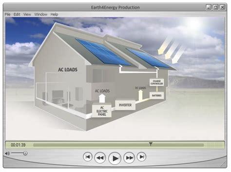 diy solar energy for your home diy solar and wind energy systems randburg johannesburg solar energy diy