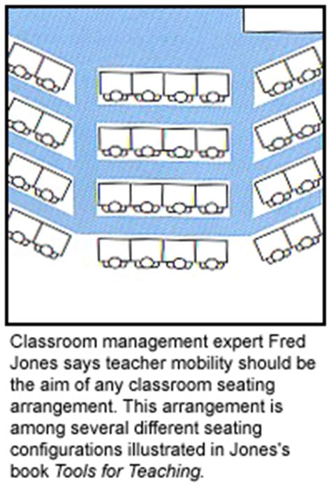 classroom layout types teaching with compassion