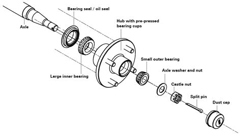 boat trailer axle assembly diagram trailer parts quot how to quot information ark corporation