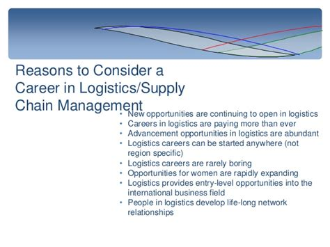 Mba In Logistics And Supply Chain Management In Mumbai by Careers In Logistics And Supply Chain Management Best