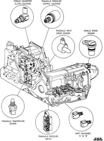 94 Cadillac Eldorado Problems 94 Sts Trans Problems