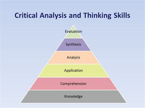 critical analysis critical analysis and thinking skills ppt