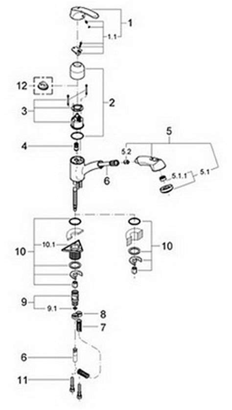 Grohe Kitchen Faucets Alira Parts Order Replacement Parts For Grohe 32999 Alira Low Profile