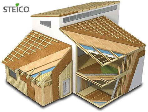 pavimento insonorizzato duranfriendly construcci 243 n sostenible