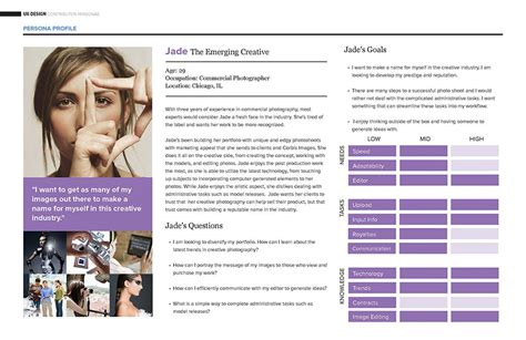 ux persona template personas ux driverlayer search engine