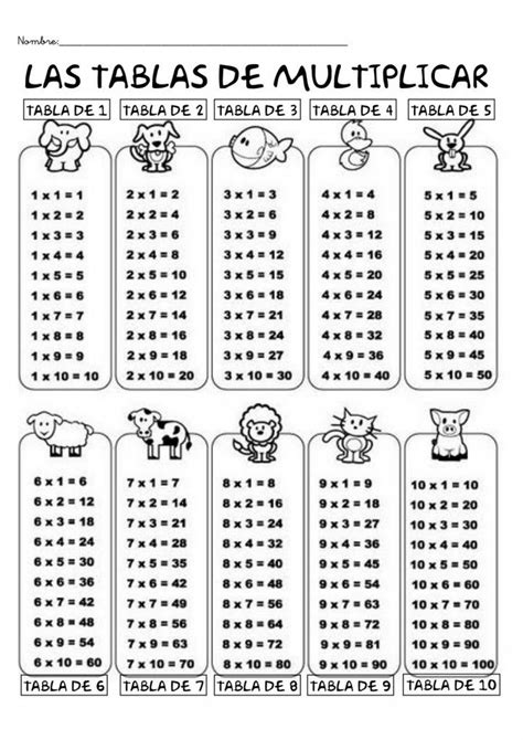 tabla de resta en blanco y negro a hojas de ejercicios de tablas de multiplicar m 225 s de 100 im 225 genes de tablas para