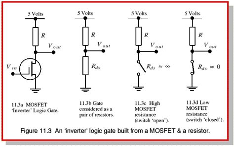 mosfet transistor logic gates the eleven part 11 page 4
