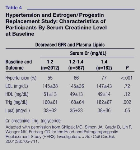 creatinine levels in dogs serum creatinine levels range 28 images