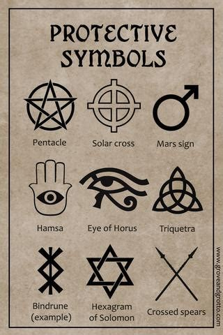 define ward off magickal symbols of protection grove and grotto