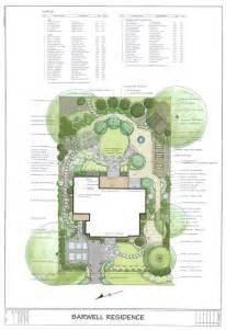 Landscape Architect Cost 25 Best Ideas About Landscape Plans On