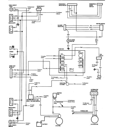 free 1972 chevelle wiring diagram efcaviation