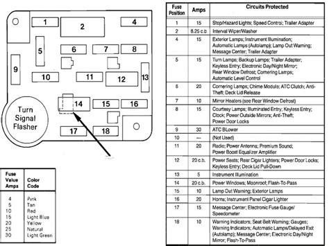 1997 f150 fuse box diagram 1997 ford f150 power window wiring diagram wiring