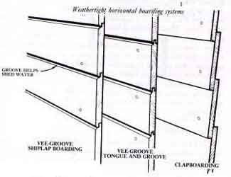 shiplap vs lap siding ship lap my whole house is ship lap basement remodel