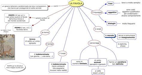 testo la favola mappa concettuale favola mappa concettuale per italiano