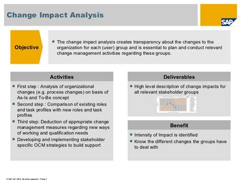 cost impact analysis template bbp change impact analysis sle 2009 v07