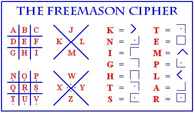 masonic code book pages youtube adventures in the occult just another wordpress com site page 3