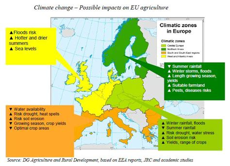 imagining the future of climate change world through science fiction and activism american studies now critical histories of the present books eu agriculture impacts of climate change cap reform