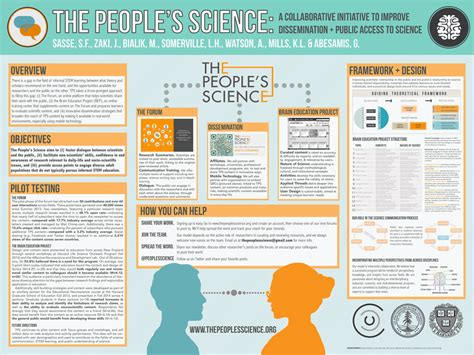 scientific poster layout design pin by serena sherrell on visualizing data pinterest